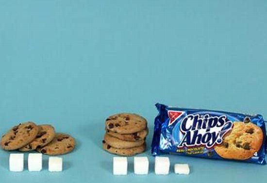 Кількість цукру в продуктах (36 фото)