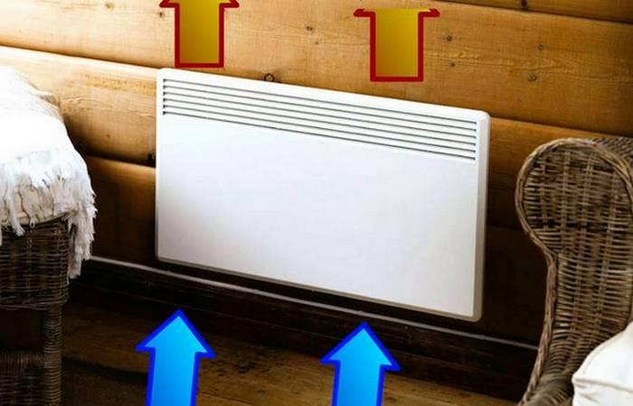 Как сэкономить на счетах за электроэнергию домашний очаг...